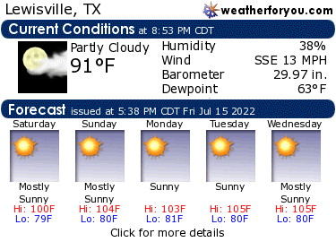 Latest Lewisville, Texas,   weather conditions and forecast