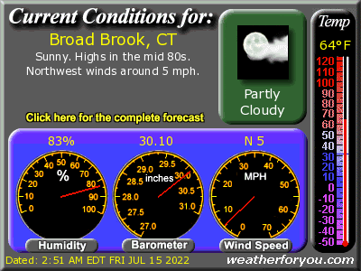 Latest Broad Brook, Connecticut, weather conditions and forecast