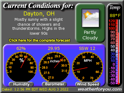 Latest Dayton, Ohio, weather conditions and forecast