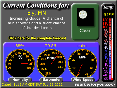 Latest Ely, Minnesota, weather conditions and forecast