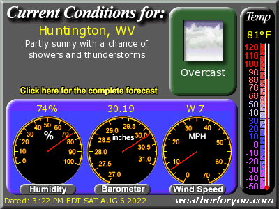 Latest Huntington West Virginia, weather conditions and forecast