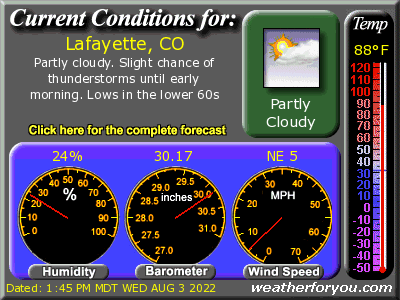 Latest Lafayette, Colorado, weather conditions and forecast
