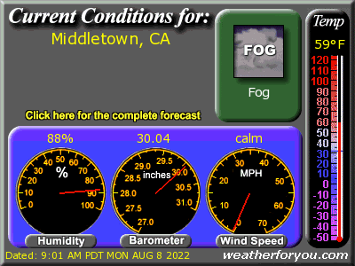 Latest Middletown, California, weather conditions and forecast