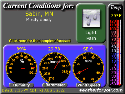 Latest Sabin, Minnesota, weather conditions and forecast