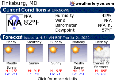 Latest Finksburg, Maryland, weather conditions and forecast