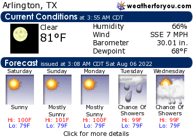 Latest Arlington, Texas, weather conditions and forecast