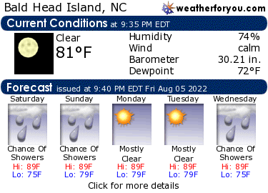 Latest Bald Head Island, North Carolina, weather conditions and forecast