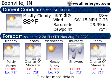 Latest Boonville, Indiana, weather conditions and forecast