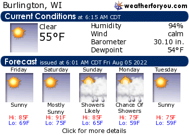Latest Burlington, Wisconsin, weather conditions and forecast