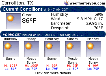 Latest Carrollton, Texas, weather conditions and forecast