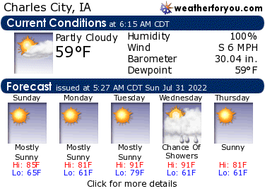 Latest Charles City, Iowa, weather conditions and forecast
