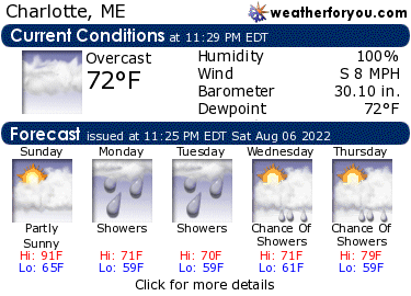Latest Charlotte, Maine, weather conditions and forecast