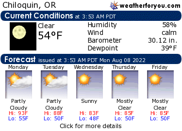 Latest Chiloquin, Oregon, weather conditions and forecast