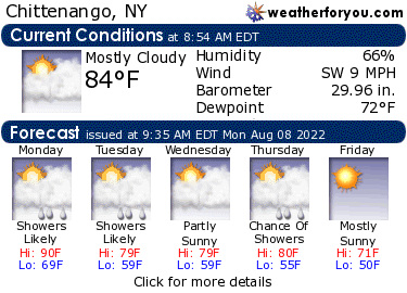 Latest Chittenango, New York, weather conditions and forecast