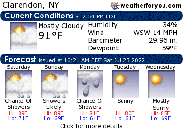 Latest Clarendon, New York, weather conditions and forecast