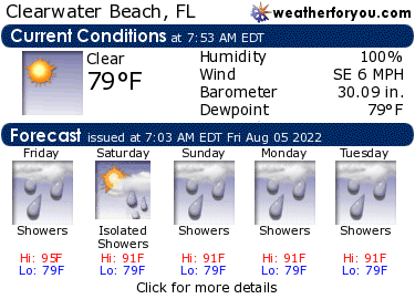 Latest Clearwater Beach, Florida, weather conditions and forecast