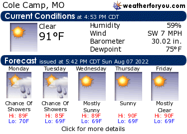Latest Cole Camp, Missouri, weather conditions and forecast
