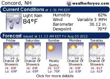Latest Concord, New Hampshire, weather conditions and forecast