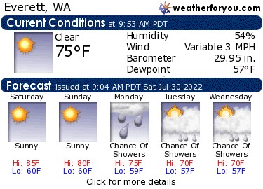 Latest Everett, Washington, weather conditions and forecast