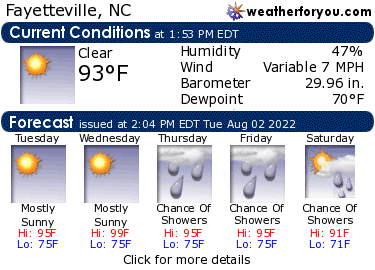 Latest Fayetteville, North Carolina, weather conditions and forecast