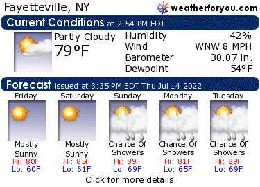 Latest Fayetteville, New York, weather conditions and forecast