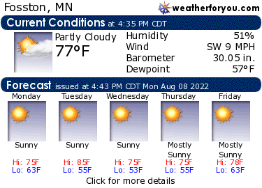 Latest Fosston, Minnesota, weather conditions and forecast
