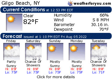 Latest Gilgo Beach, New York, weather conditions and forecast