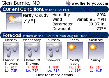 Latest Glen Burnie, Maryland, weather conditions and forecast