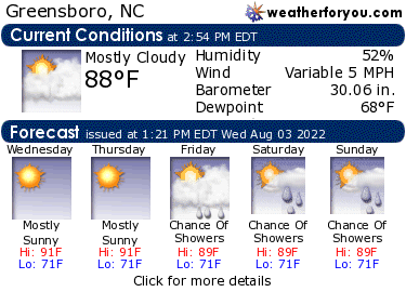 Latest Greensboro, North Carolina, weather conditions and forecast