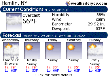 Latest Hamlin, New York, weather conditions and forecast