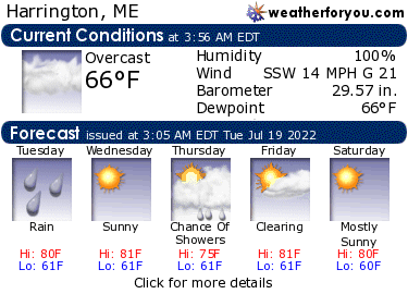 Latest Harrington, Maine, weather conditions and forecast