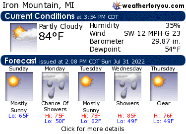 Latest Iron Mountain, Michigan, weather conditions and forecast
