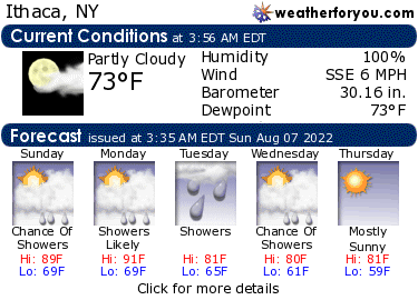 Latest Ithaca, New York, weather conditions and forecast