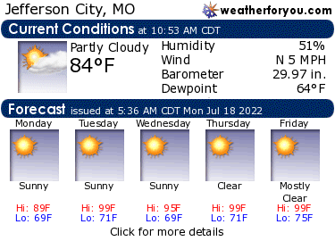 Latest Jefferson City, Missouri, weather conditions and forecast