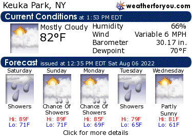 Latest Keuka Park, New York, weather conditions and forecast
