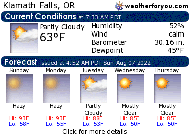 Latest Klamath Falls, Oregon, weather conditions and forecast