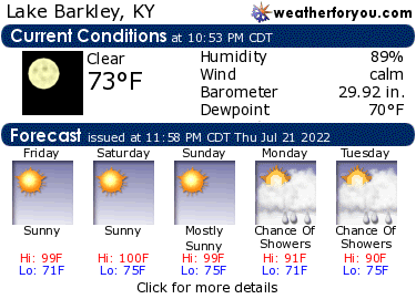 Latest Lake Barkley, Kentucky, weather conditions and forecast