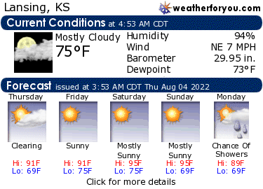 Latest Lansing, Kansas, weather conditions and forecast
