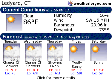 Latest Ledyard, Connecticut, weather conditions and forecast