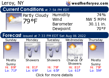 Latest Leroy, New York, weather conditions and forecast