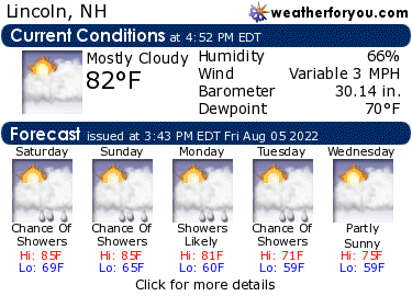 Latest Lincoln, New Hampshire, weather conditions and forecast