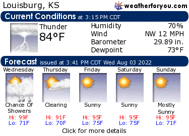 Latest Louisburg, Kansas, weather conditions and forecast