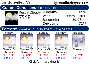 Latest Lyndonville, New York, weather conditions and forecast