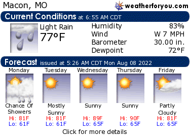 Latest Perry, Missouri, weather conditions and forecast