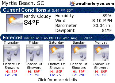 Latest Myrtle Beach, South Carolina, weather conditions and forecast
