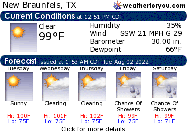 Latest New Braunfels, Texas, weather conditions and forecast