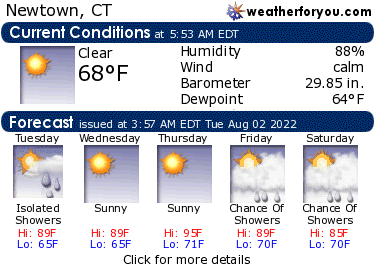 Latest Newtown, Connecticut, weather conditions and forecast