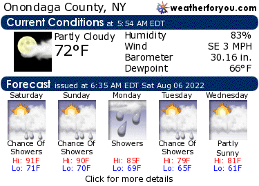 Latest Onondaga County, New York, weather conditions and forecast
