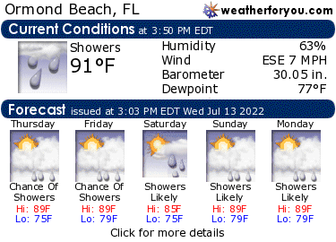 Latest Ormond Beach, Florida, weather conditions and forecast
