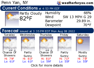 Latest Penn Yan, New York, weather conditions and forecast